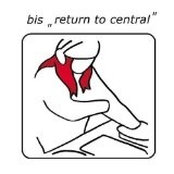 Return To Central Lyrics Bis